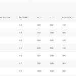 PC、スマホ、タブレットのデバイスサイズを一覧表示できるWebサービス